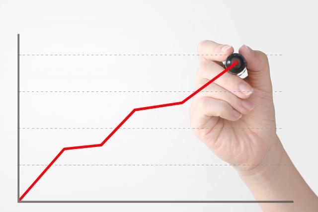 ブログのアクセス数が増えない4つの根本原因